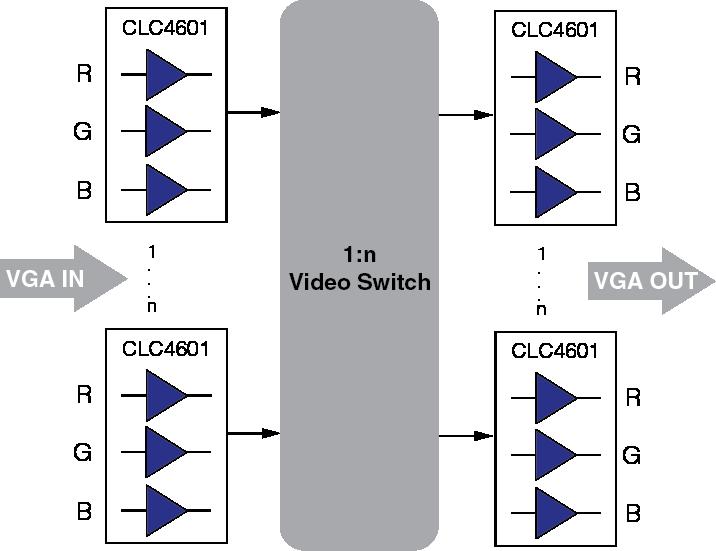 VGA Matrix